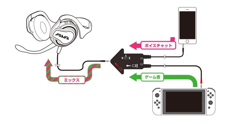 Promotion nintendo switch et jeux, avis nintendo eshop switch jeux gratuits